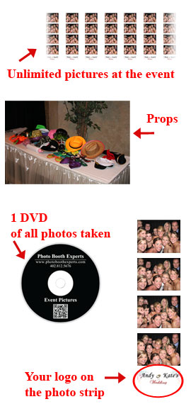 Photo Booth Rental Options